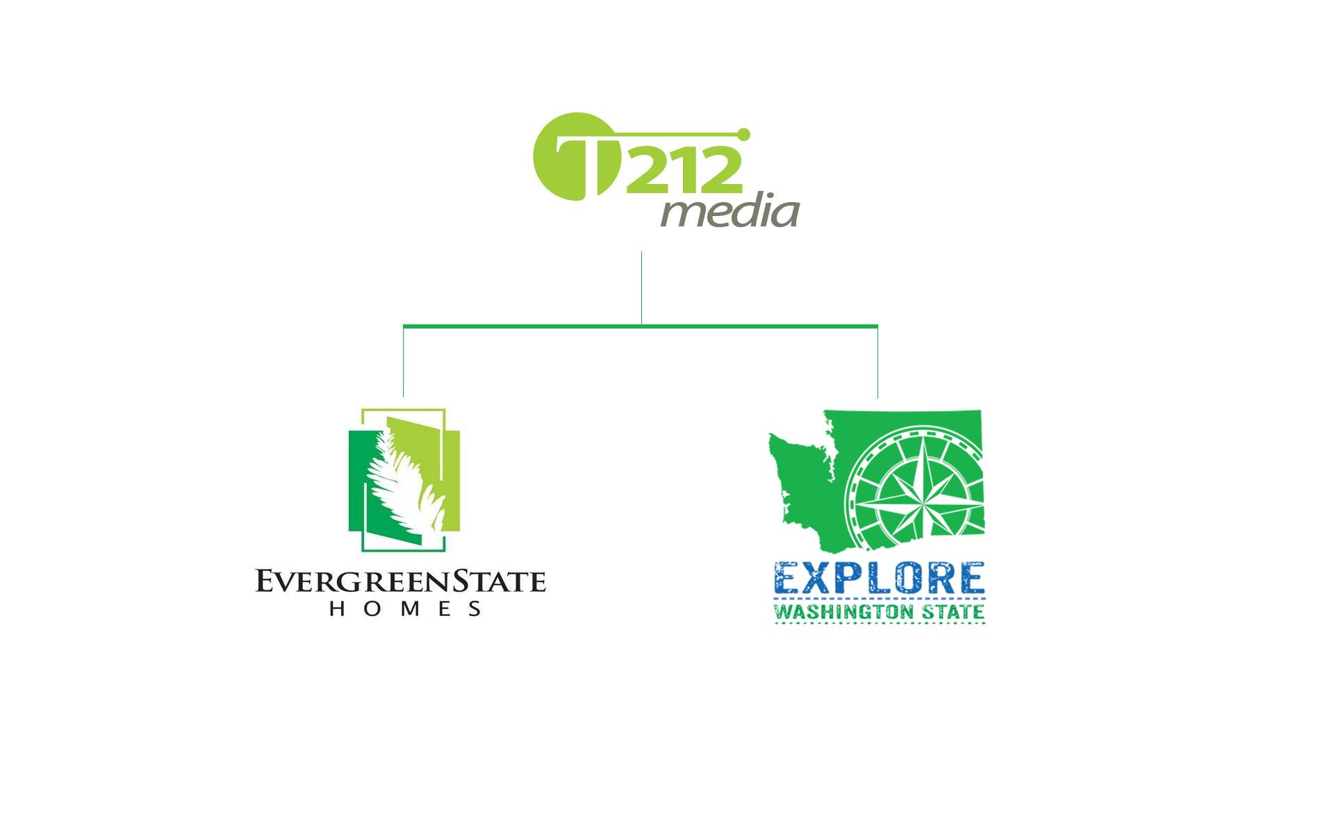 T212 Media Brands